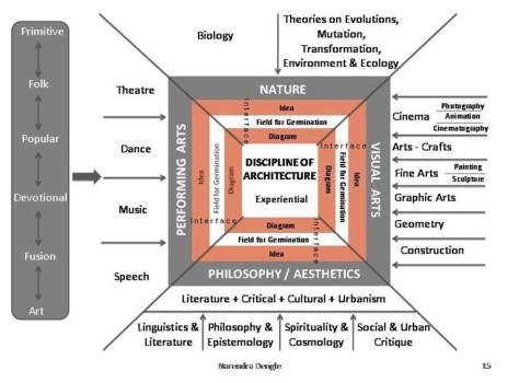 (Diagram 15)