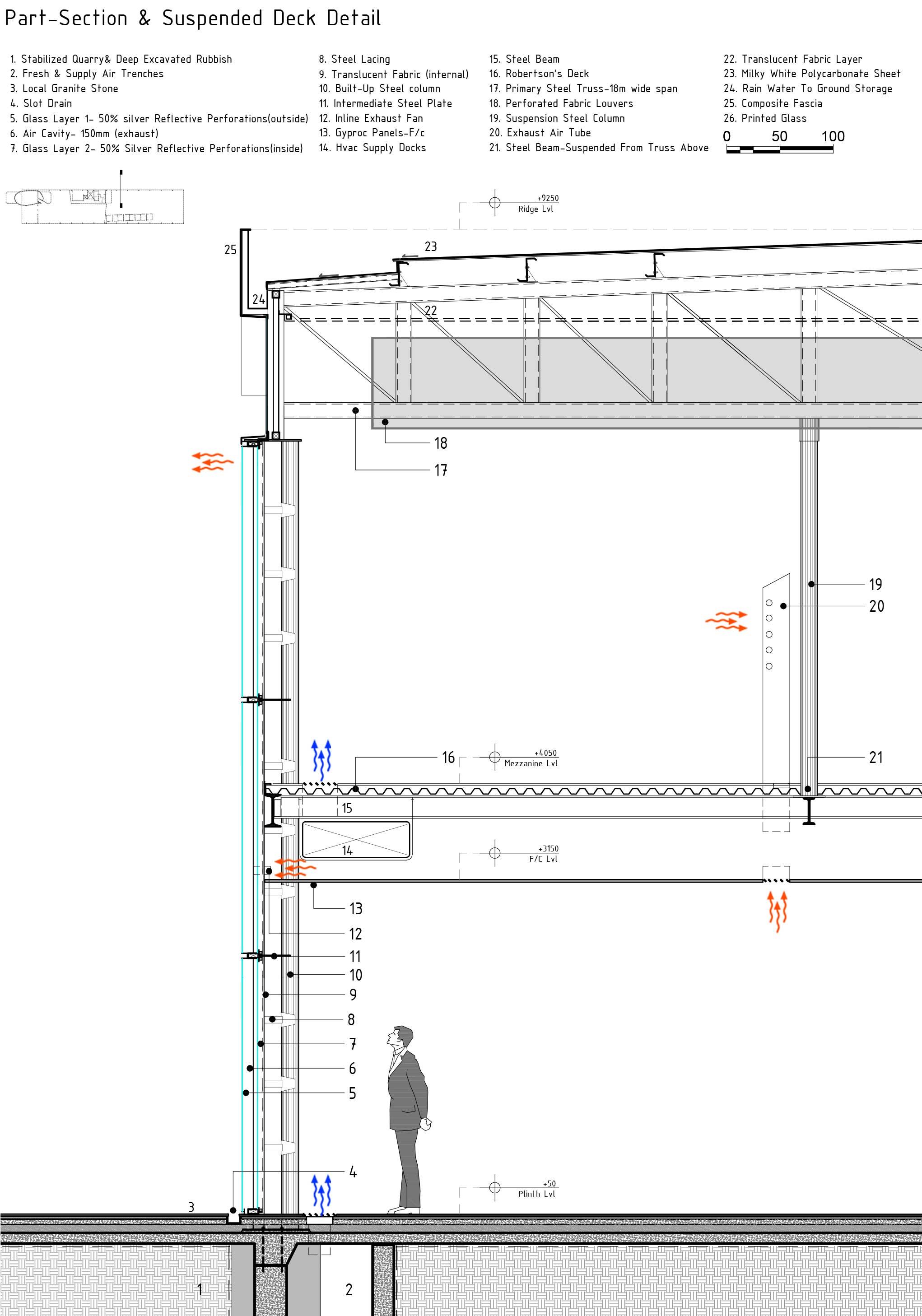 Discovery Centre Architecture Discipline Matter