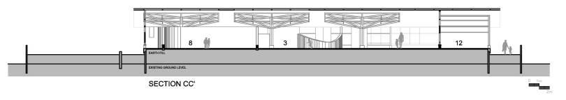 Atelier : Biome