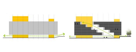 School of Architecture: A conceptual section of the internal staggering of decks and massing.