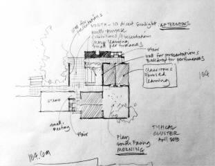 Jharsaguda school_ initial unit plan organization_ drawn by Shubhra Raje