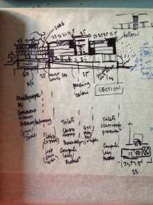 Mutha school_ testing detail plan organization_ drawn by Shubhra Raje