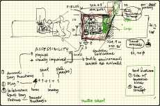 Mutha school_ site organization studies_ drawn by Shubhra Raje
