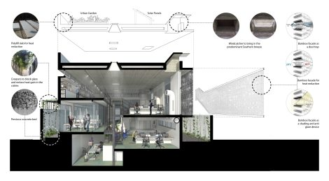 Sectional view of the studio space showcasing the different levels.